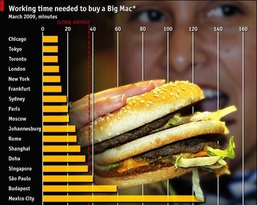 The Economist рассказал, каким должен быть справедливый курс гривны