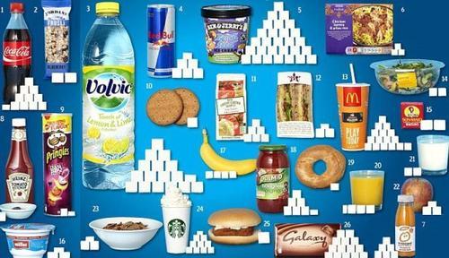 В Великобритании введут налог на сахар в безалкогольных напитках