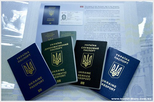Двойное гражданство для депутатов Верховной Рады