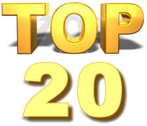 Топ-20 самых прибыльных компаний Украины