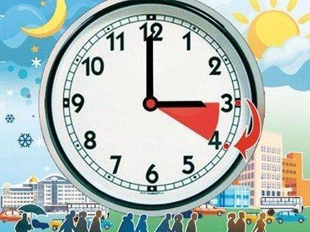 Як легко адаптуватися до переведення часу