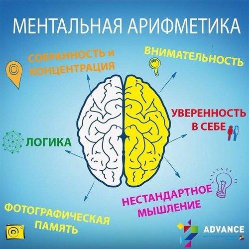 Интересные факты о ментальной арифметике