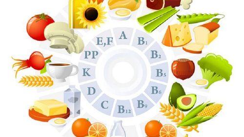 Определяем, каких витаминов не хватает в организме
