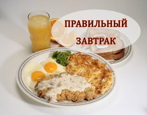 Секрет правильного завтрака