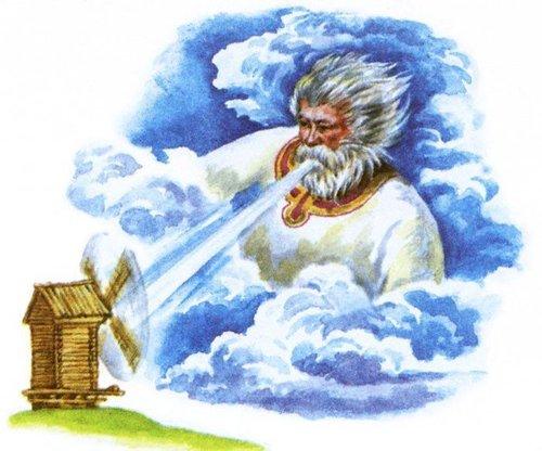 21 августа – день Мирона Ветрогона: Приметы и суеверия