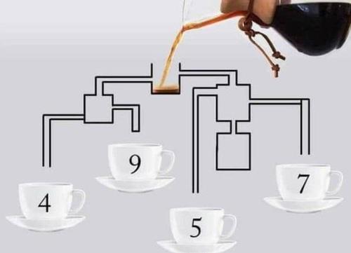 Какая чашка наполнится кофе первой?