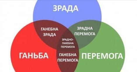 «Теория Зрады» - Кирилл Сазонов