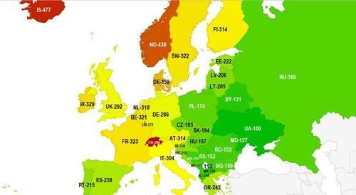 По вартості життя Україна є найсприятливішою країною в Європі і третьою в світі