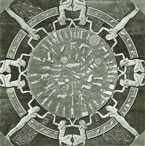 Что расскажет о вас египетский зодиак