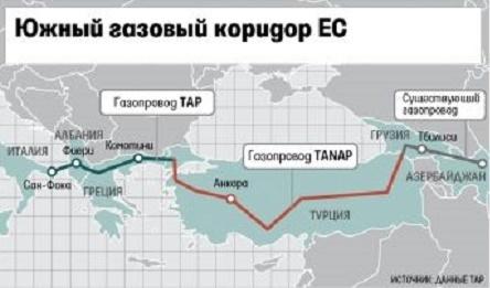 Азербайджан запустил газопровод в обход России