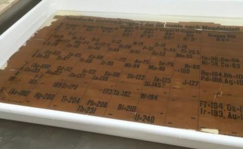 Найдена старейшая в мире таблица Менделеева