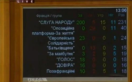"""""""Гарна новина для України"""" - Віктор Бобиренко"""
