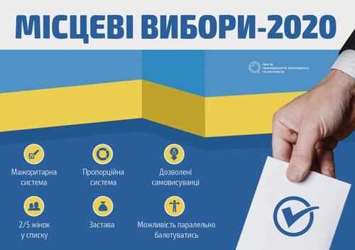 Інформація про кандидатів, які балотуються на місцевих виборах