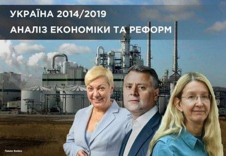 Україна 2014/2019: Аналіз економіки та реформ